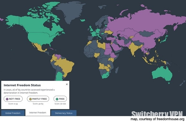 Countries with restricted and free internet access